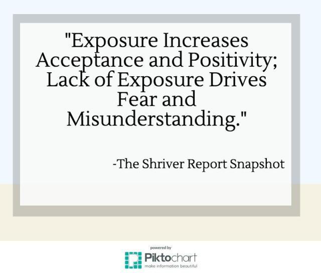 Shriver Report